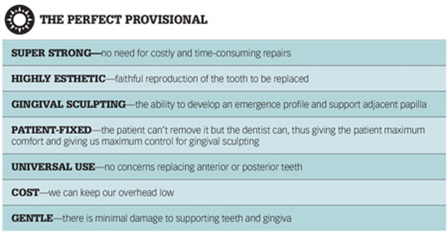 Patients hate flippers and so should you | Dental Economics