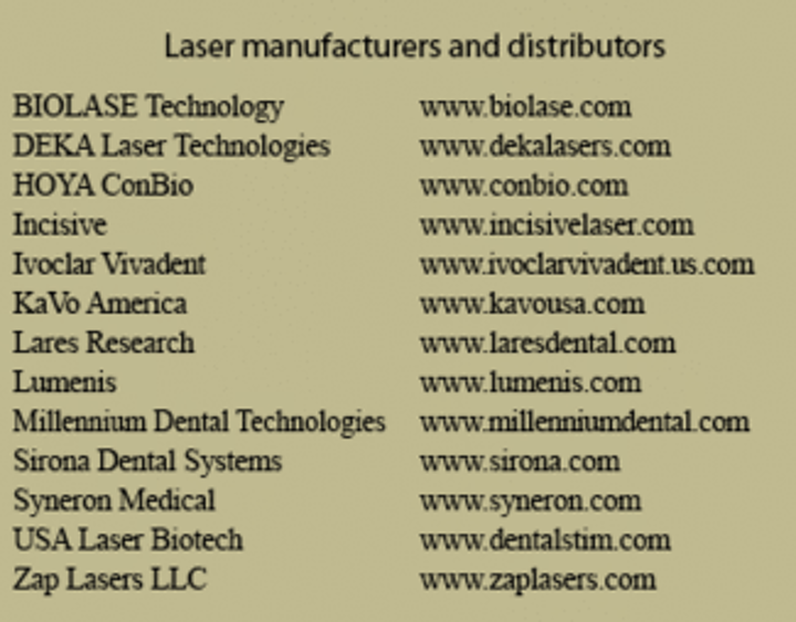 Five things you should know about lasers before you buy   Dental